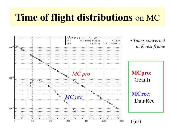 Time of flight distributions