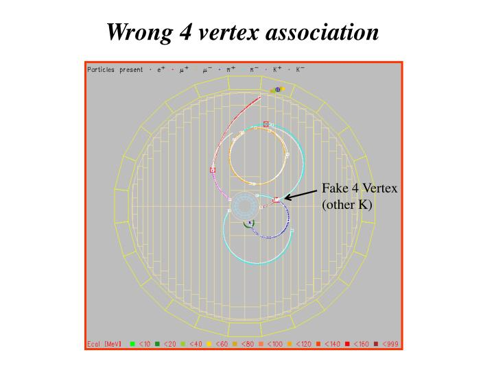 Wrong 4 vertex association