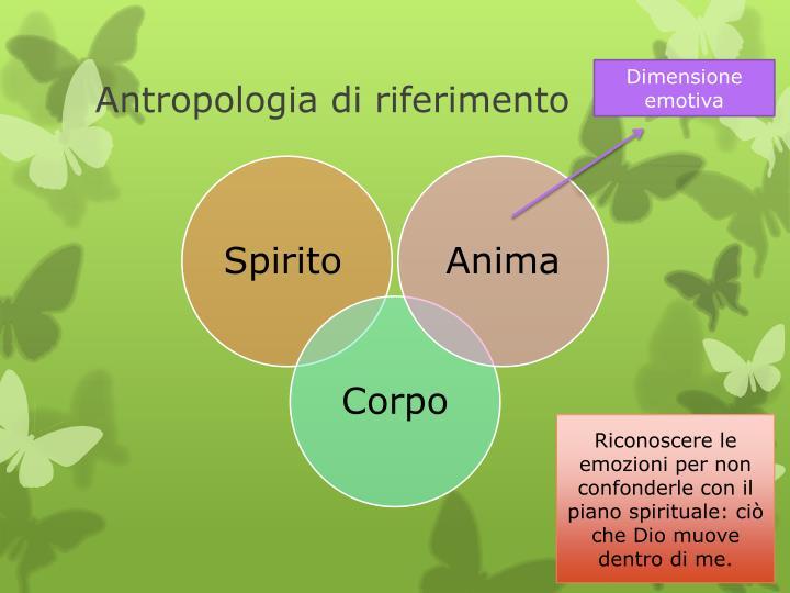 Antropologia di riferimento