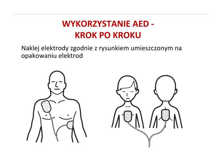 WYKORZYSTANIE AED -