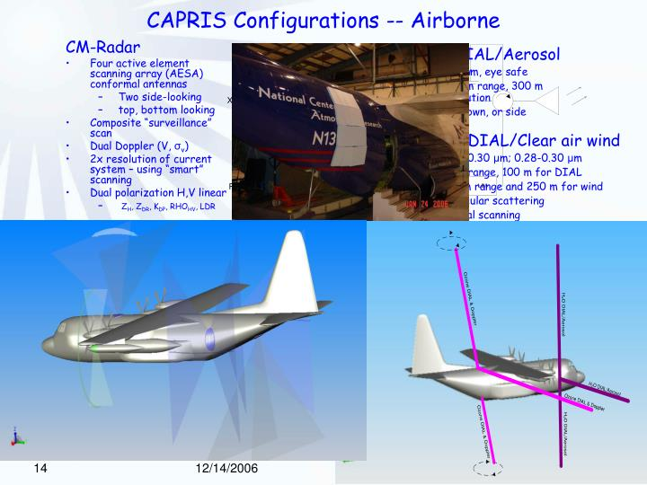 CAPRIS Configurations -- Airborne