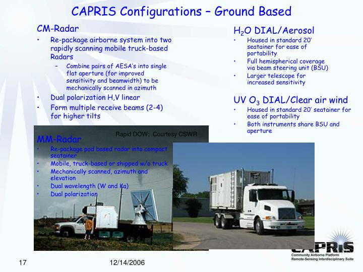 CAPRIS Configurations – Ground Based