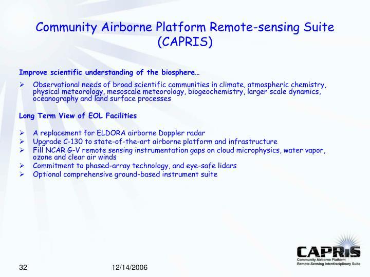 Community Airborne Platform Remote-sensing Suite (CAPRIS)
