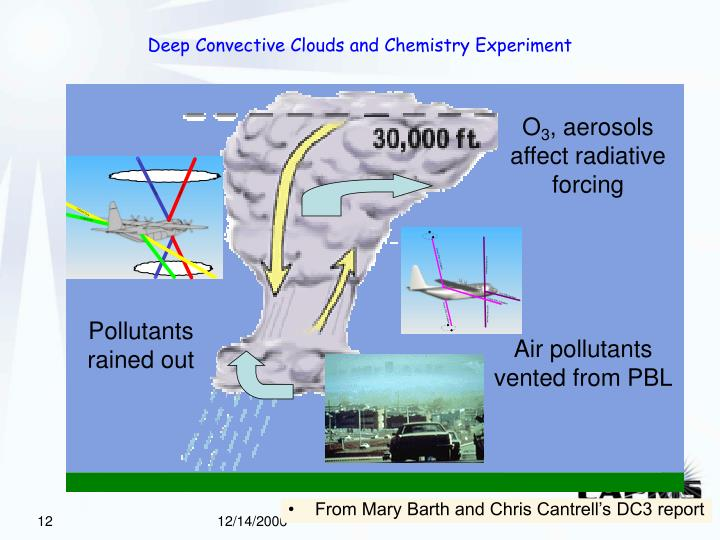 Deep Convective Clouds and Chemistry Experiment