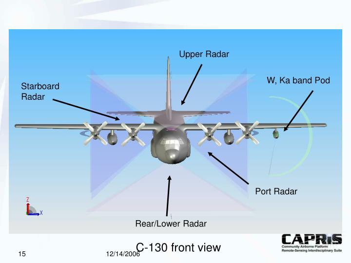 Upper Radar