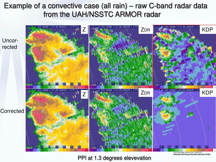 Example of a convective case (all rain) – raw C-band radar data 	         from the UAH/NSSTC ARMOR radar
