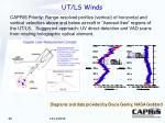 ut ls winds
