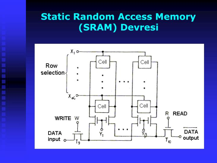 Static Random Access Memory (SRAM) Devresi