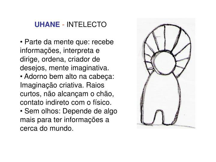 UHANE