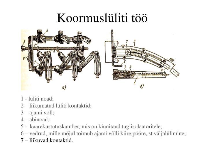 Koormusl