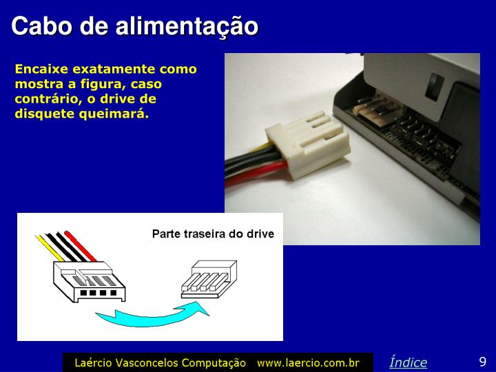 Encaixe exatamente como mostra a figura, caso contrário, o drive de disquete queimará.