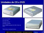 unidades de cd e dvd
