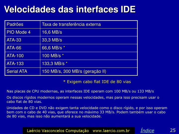 Velocidades das interfaces IDE