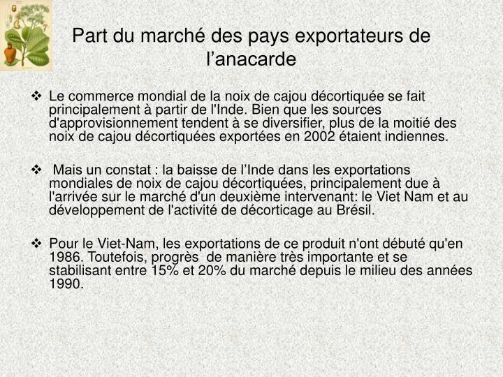 Part du marché des pays exportateurs de l'anacarde