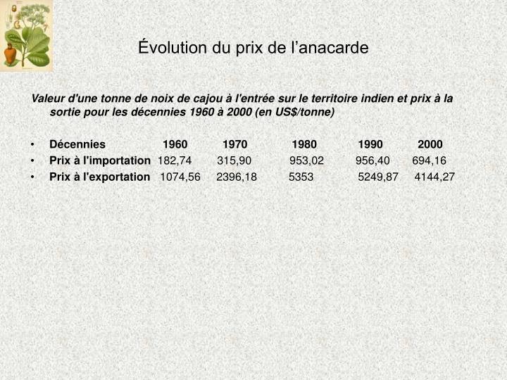 Évolution du prix de l'anacarde