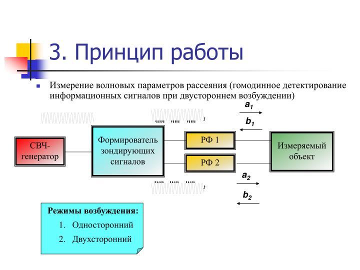Измерение волновых параметров рассеяния