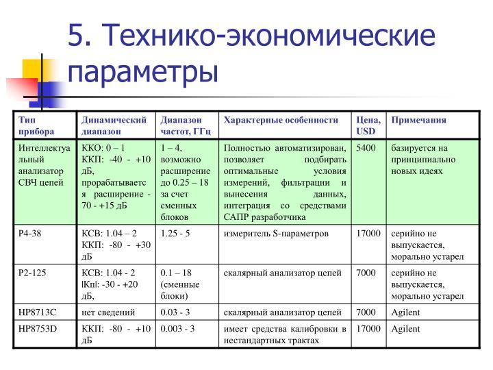 5. Технико-экономические параметры
