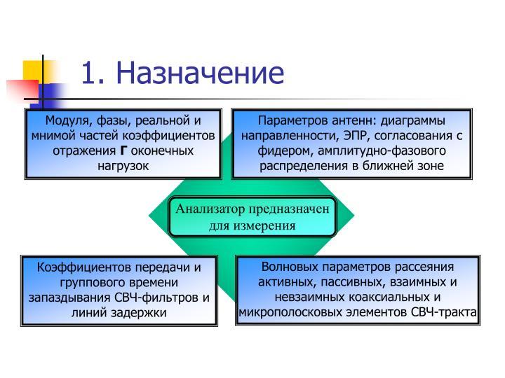 1. Назначение