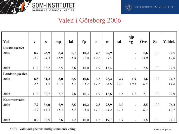 Valen i Göteborg 2006