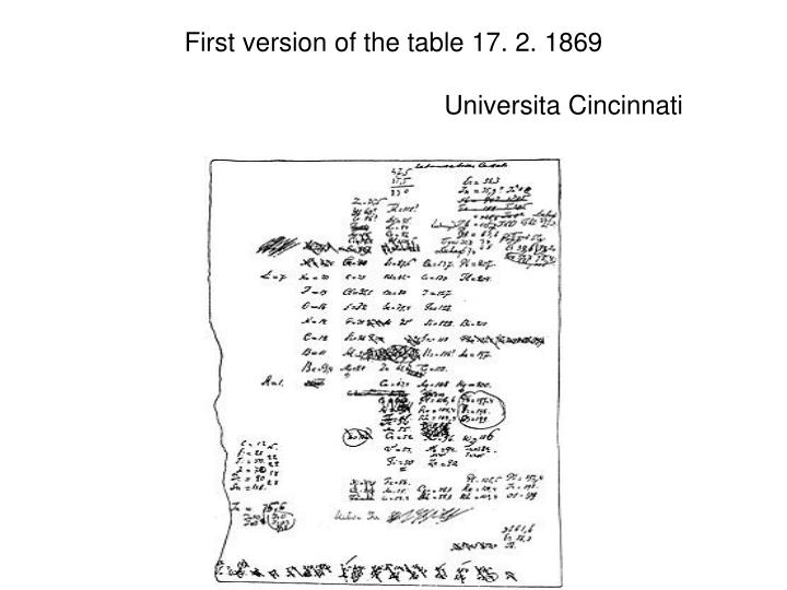 First version of the table 17. 2. 1869