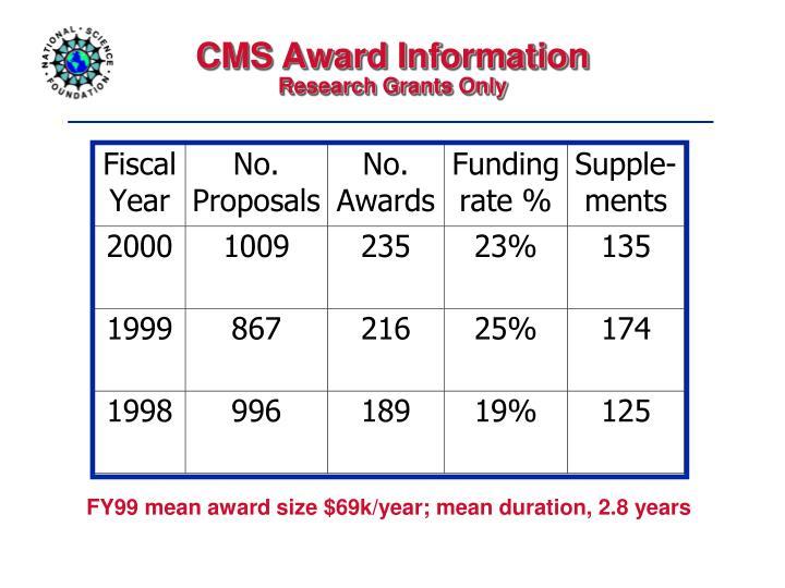 CMS Award Information
