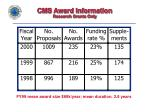 cms award information research grants only