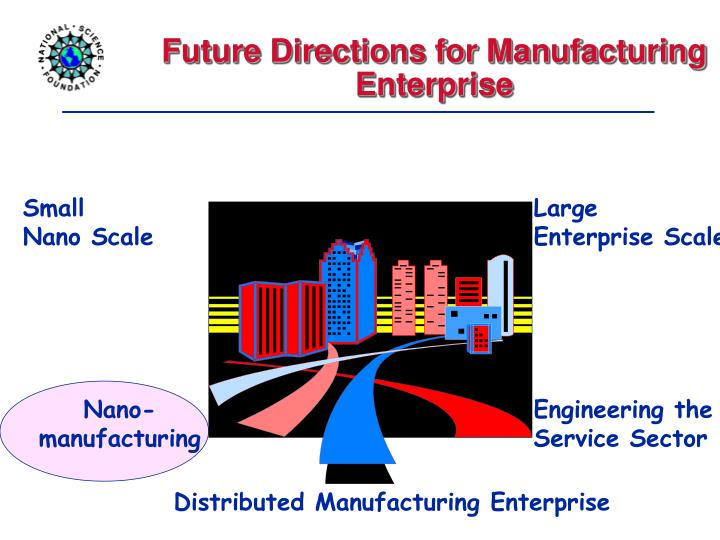 Future Directions for Manufacturing Enterprise