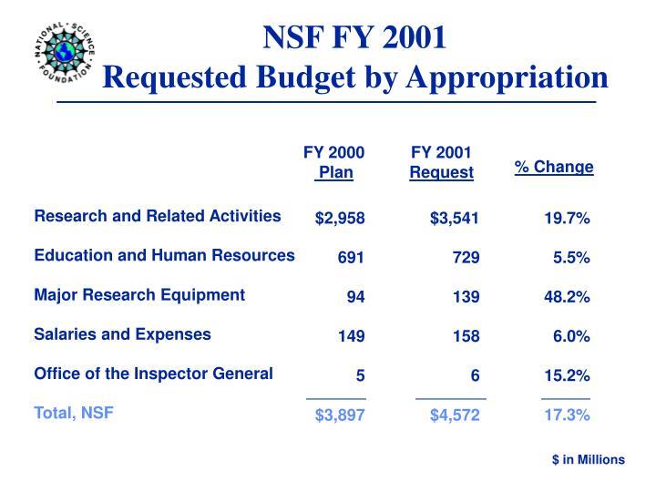 NSF FY 2001