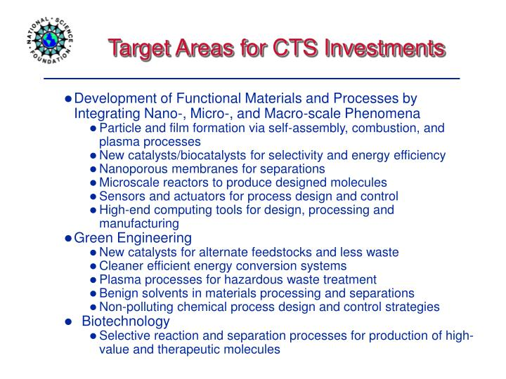 Target Areas for CTS Investments