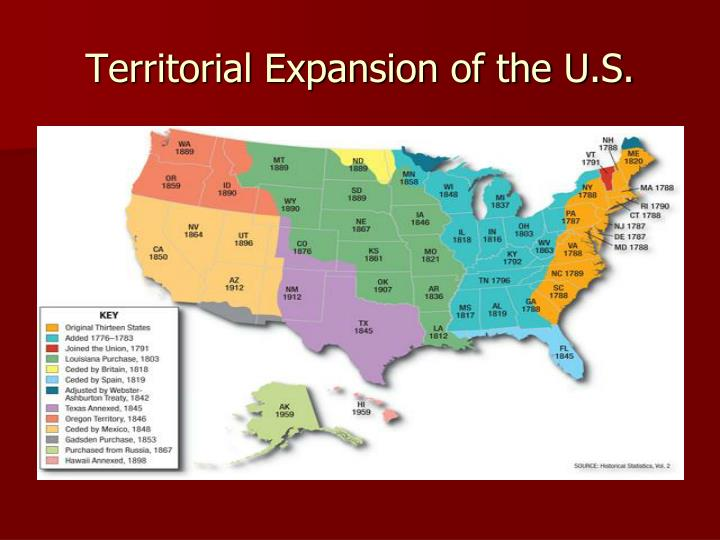 Territorial Expansion of the U.S.