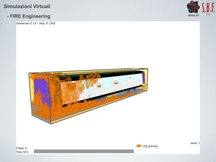 Simulazioni Virtuali