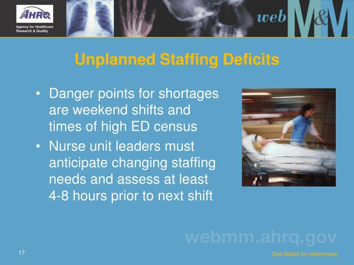 Unplanned Staffing Deficits