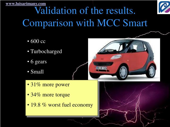 Validation of the results. Comparison with MCC Smart