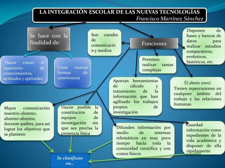 LA INTEGRACIÓN ESCOLAR DE LAS NUEVAS TECNOLOGÍAS