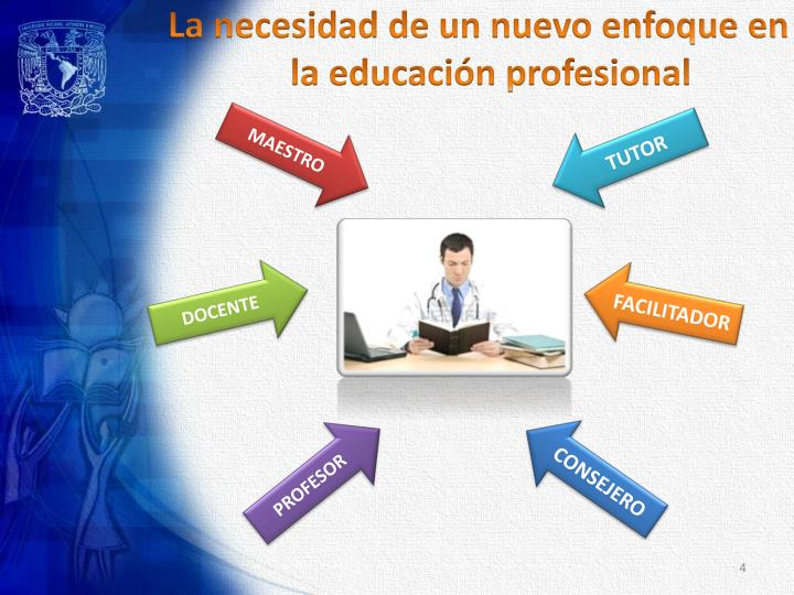 La necesidad de un nuevo enfoque en la educación profesional
