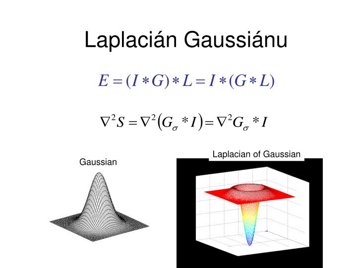 Laplacian of Gaussian