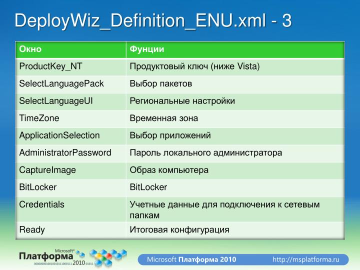 DeployWiz_Definition_ENU.xml
