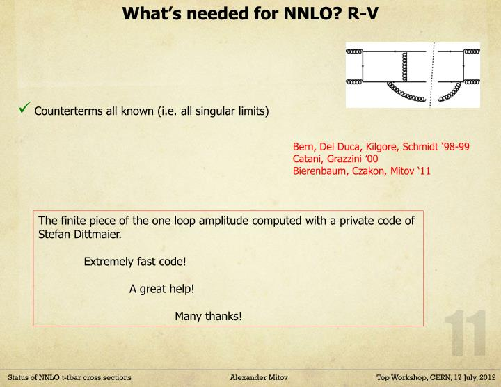 What's needed for NNLO? R-V