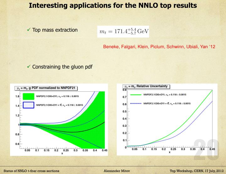 Interesting applications for the NNLO top results