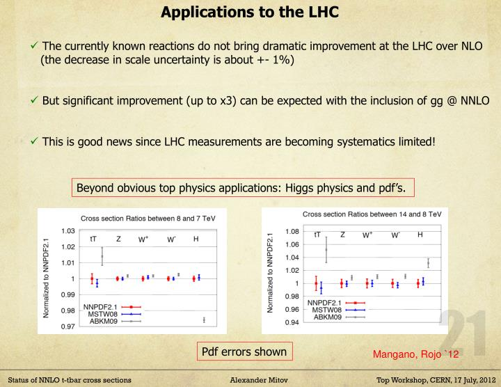 Applications to the LHC