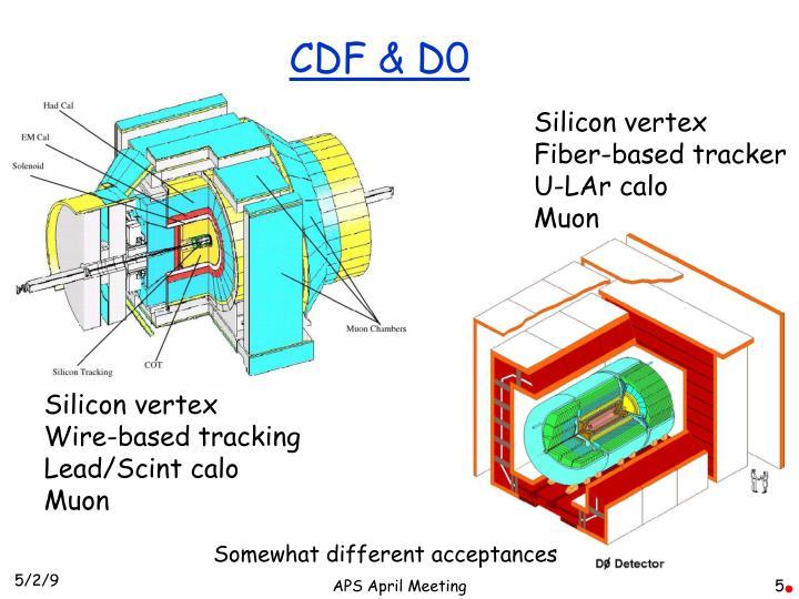 CDF & D0