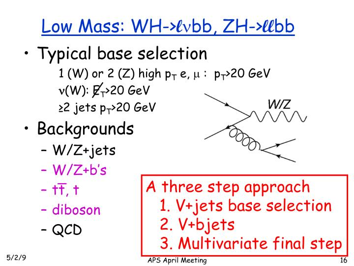 Low Mass: WH->
