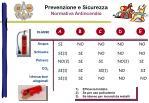 prevenzione e sicurezza normativa antincendio2