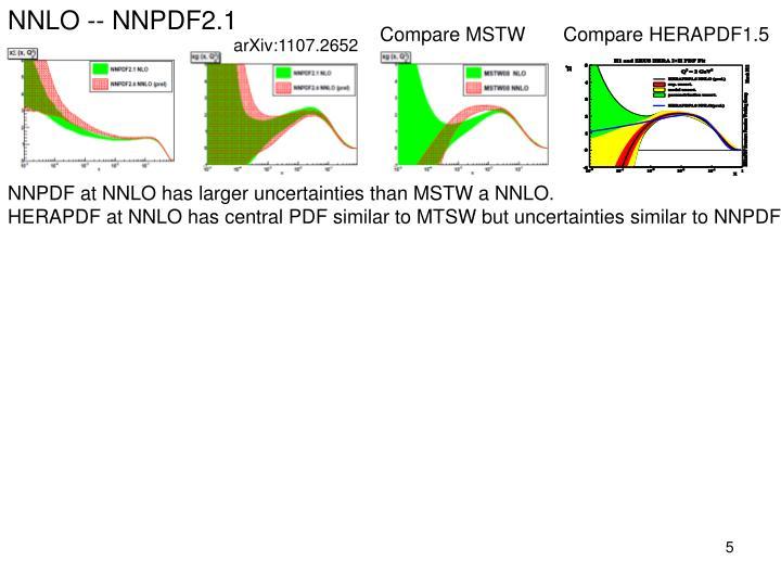 NNLO -- NNPDF2.1