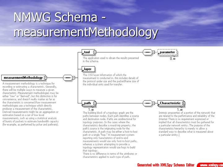 NMWG Schema - measurementMethodology