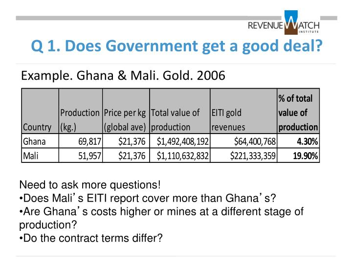 Q 1. Does Government get a good deal?
