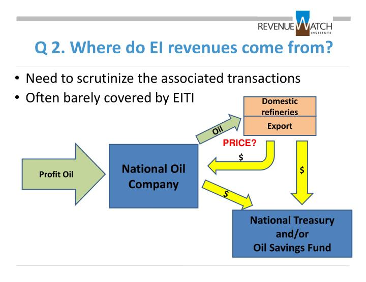 Q 2. Where do EI revenues come from?