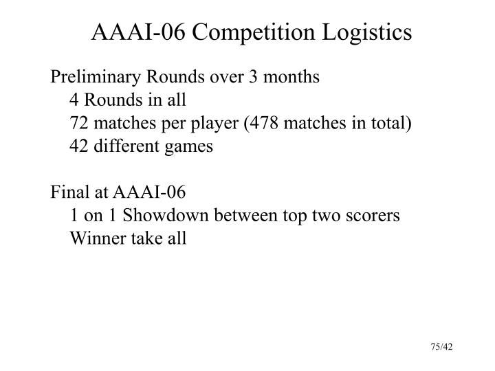 AAAI-06 Competition Logistics