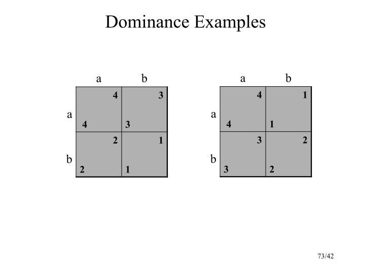 Dominance Examples