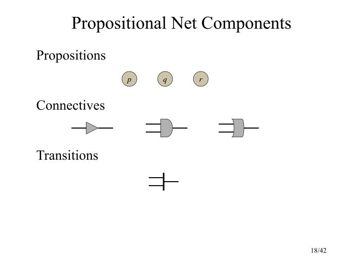 Propositional Net Components